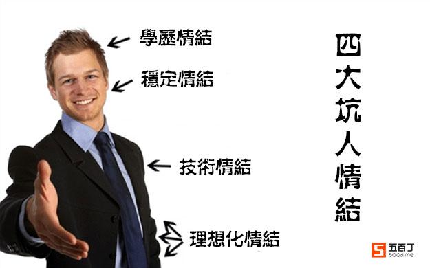 """面试官的四大""""坑人情结"""".jpg"""