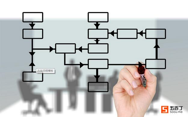 HR完美的面试流程~.jpg