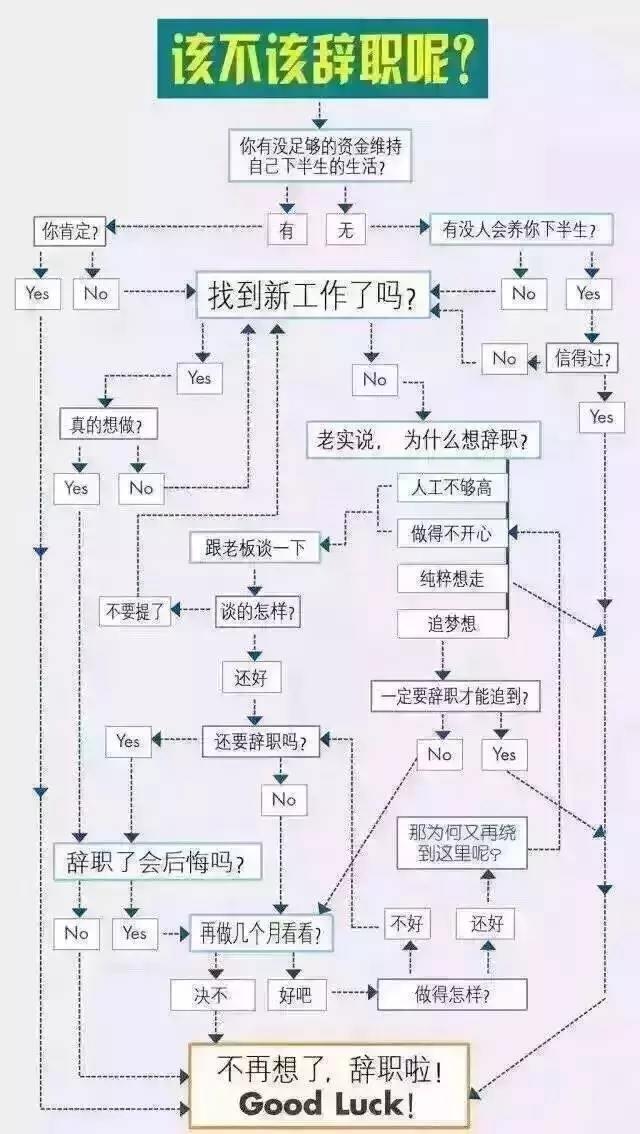 跳槽分析图.webp.jpg