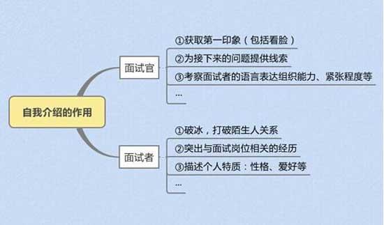面试、笔试及知识补充1.jpg