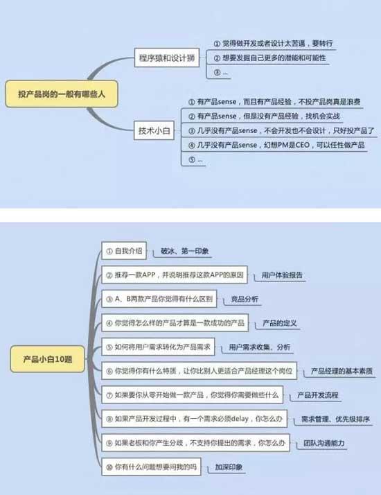 面试、笔试及知识补充2.jpg