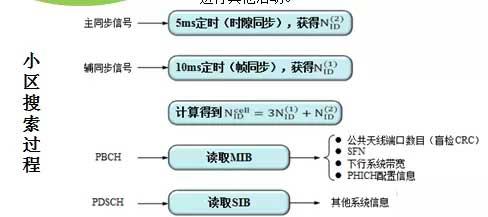 华为LTE面试问题汇总3.webp.jpg