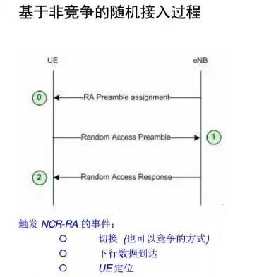 华为LTE面试问题汇总4.webp.jpg