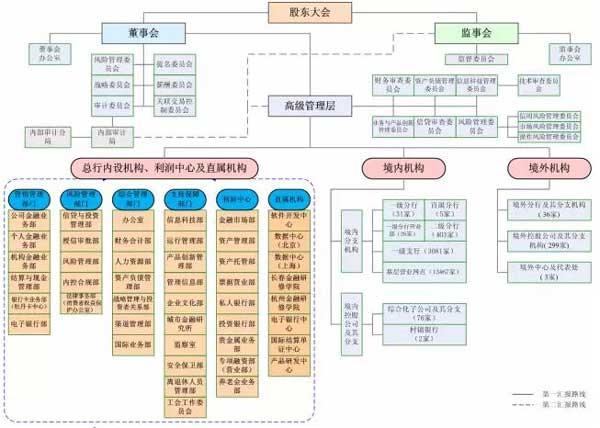 工商银行考试必备银行常识3.jpg