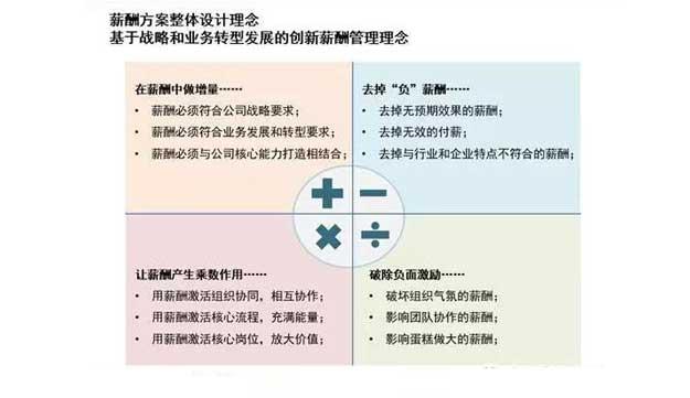 企业薪酬体系设计.jpg
