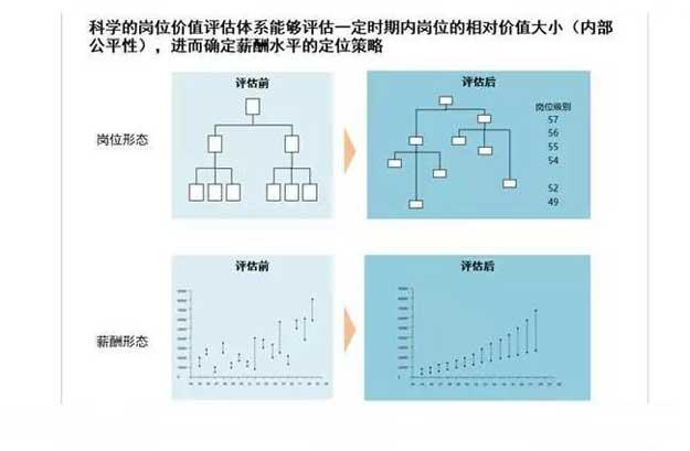 企业薪酬体系设计3.jpg