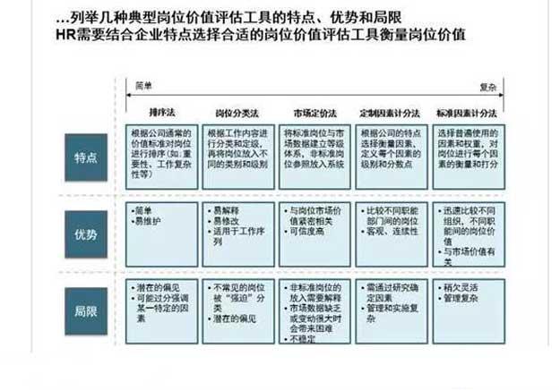 企业薪酬体系设计4.jpg