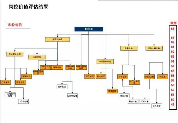 企业薪酬体系设计7.jpg