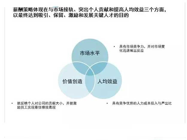 企业薪酬体系设计9.jpg