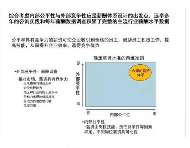 企业薪酬体系设计10.jpg