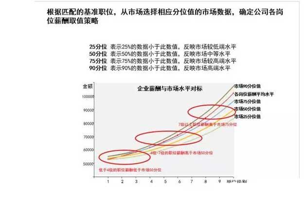 企业薪酬体系设计11.jpg