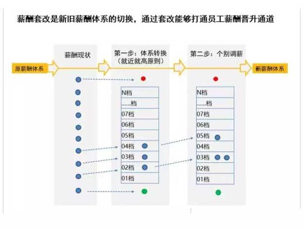 企业薪酬体系设计15.jpg