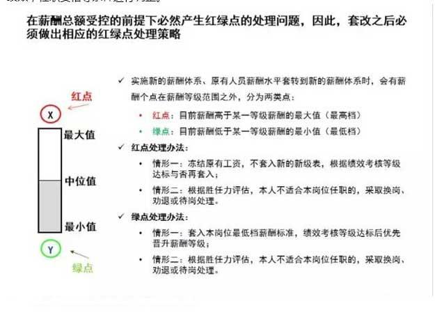 企业薪酬体系设计17.jpg