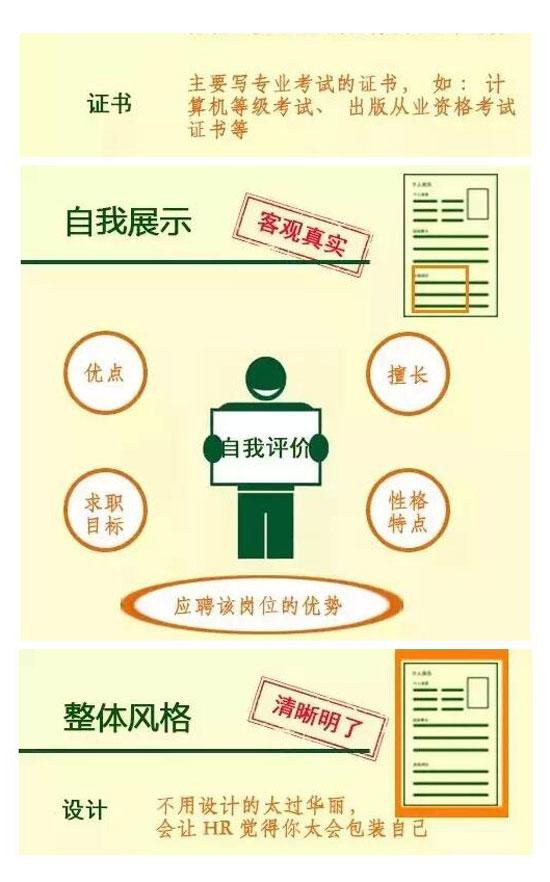 牛逼的简历写法3.jpg