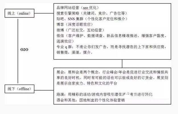 从纸面到现场,策划活动相关问题集锦3.jpg