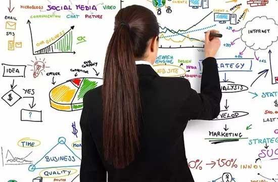 实习生在实习公司应该学习什么?