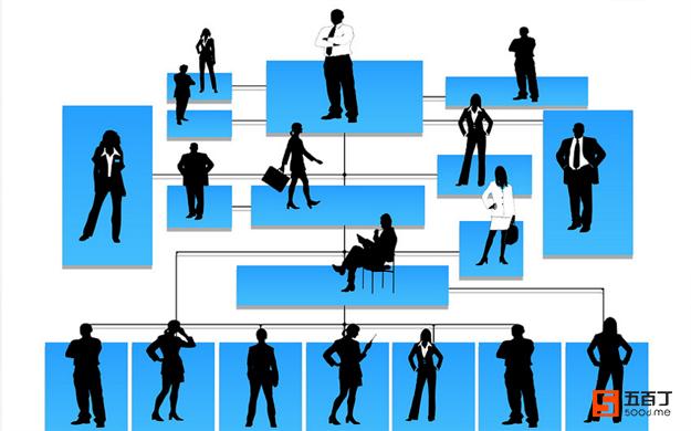 找工作经验技巧大揭秘 让你快速拥有合适岗位