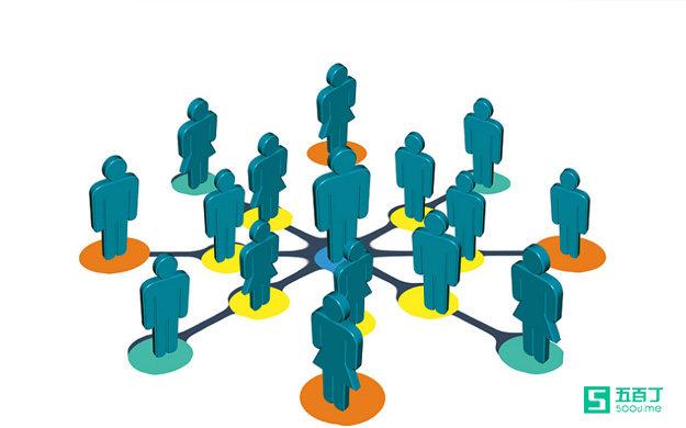 如何三步在社交网站上建立人脉圈