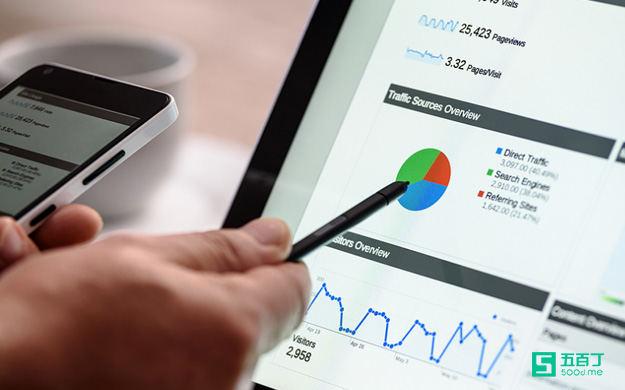 如何编写需求岗位及部门业务分析报告(图文)