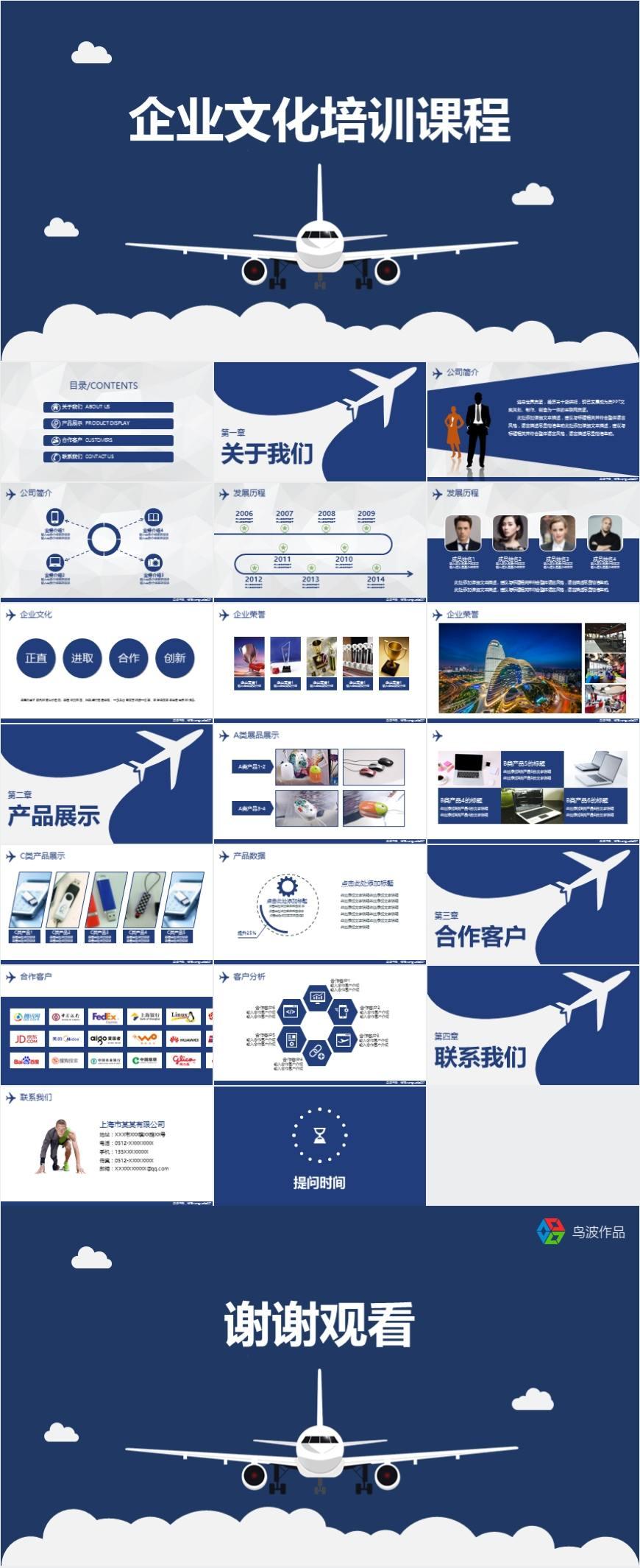 CL0095 企业文化培训课程PPT
