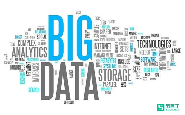 顶尖科技公司对数据分析师有哪些技能要求?