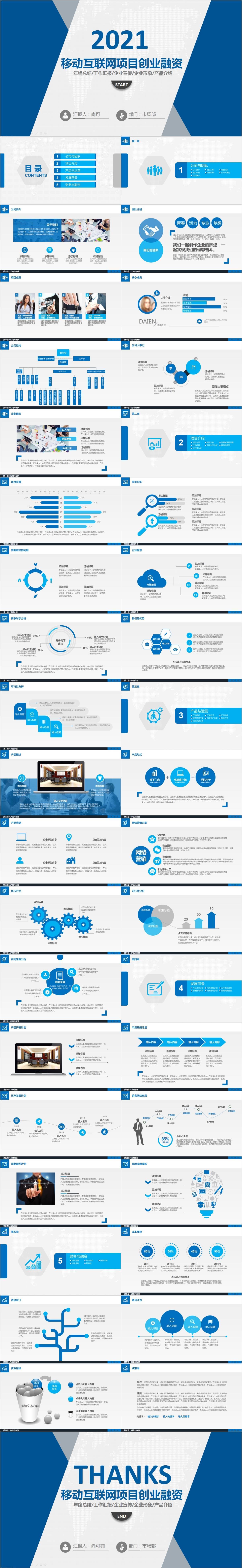 SK0124 移动互联网项目创业融资PPT