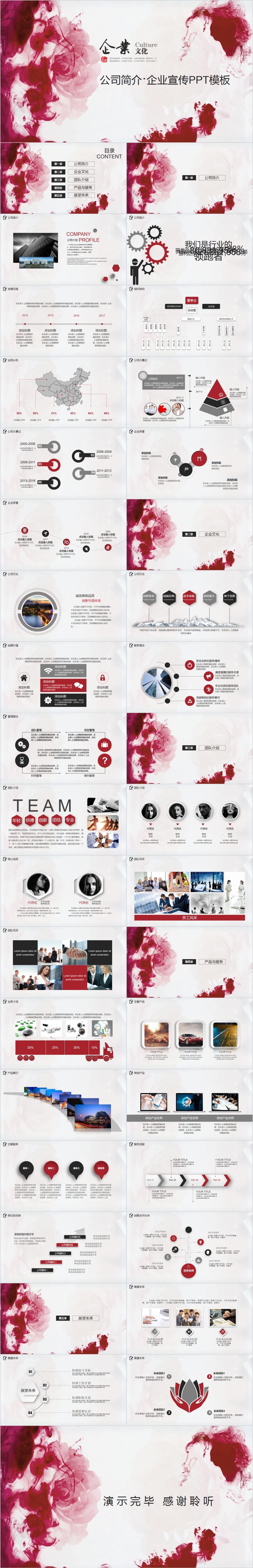 MD0034 企业文化宣传PPT模板